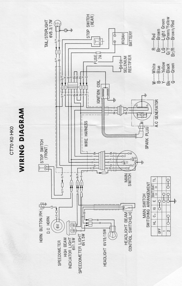 Ct70 Wiring Diagram : Ct wiring diagram lilhonda