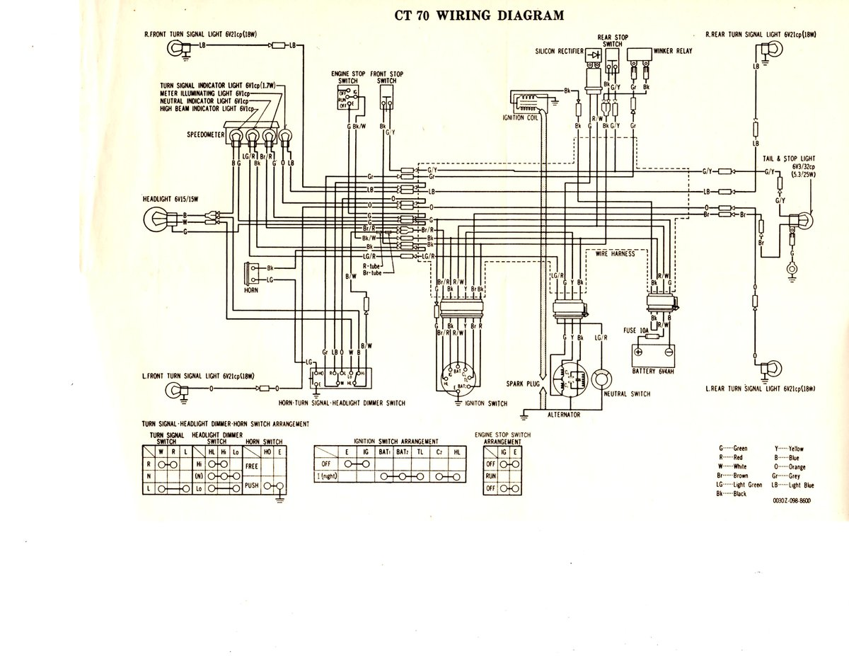 diagram] honda ct70 wiring diagram full version hd quality wiring diagram -  designclassdiagram.sestopromuove.it  wiring and fuse image - sestopromuove.it