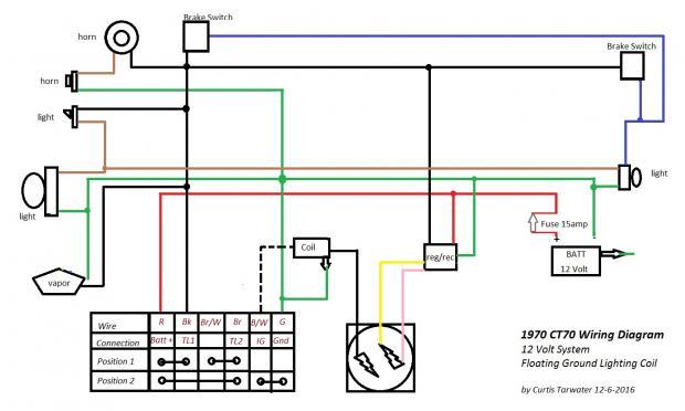 Cool 1970 Honda Ct70 Wiring Diagram Gallery - Schematic symbol ... Ct Wiring Diagram on honda wiring diagram, xr80 wiring diagram, cl72 wiring diagram, trail 70 12v wiring diagram, atc90 wiring diagram, trx70 wiring diagram, cb160 wiring diagram, sl350 wiring diagram, cb550 wiring diagram, crf250x wiring diagram, mini atv wiring diagram, na50 wiring diagram, cb200 wiring diagram, cb750f wiring diagram, cb175 wiring diagram, st55 wiring diagram, c70 wiring diagram, trail 90 wiring diagram, c100 wiring diagram, cl350 wiring diagram,
