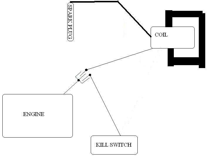 1979 honda z50r wiring diagram honda gl500 wiring diagram
