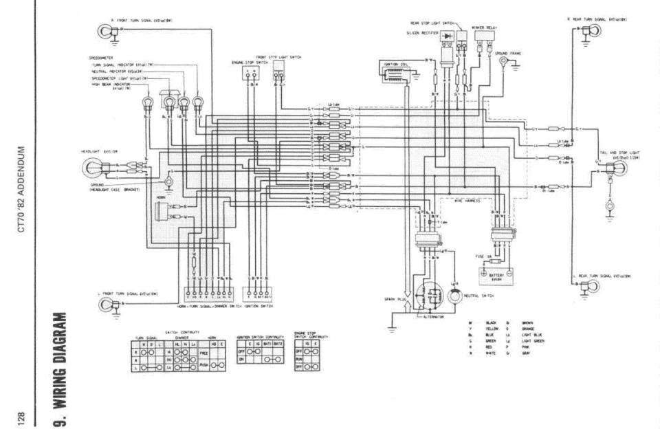 1996 honda foreman 400 carburetor diagram html