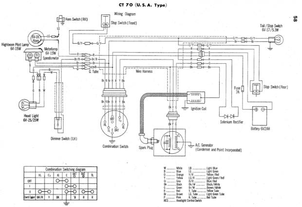 Honda Ct70 Wiring Diagram Ignition Switch Wiring Diagrams 1994 Chevys Ati Loro Jeanjaures37 Fr