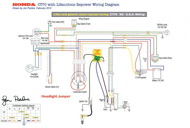 lifan 125 wiring harness   24 wiring diagram images