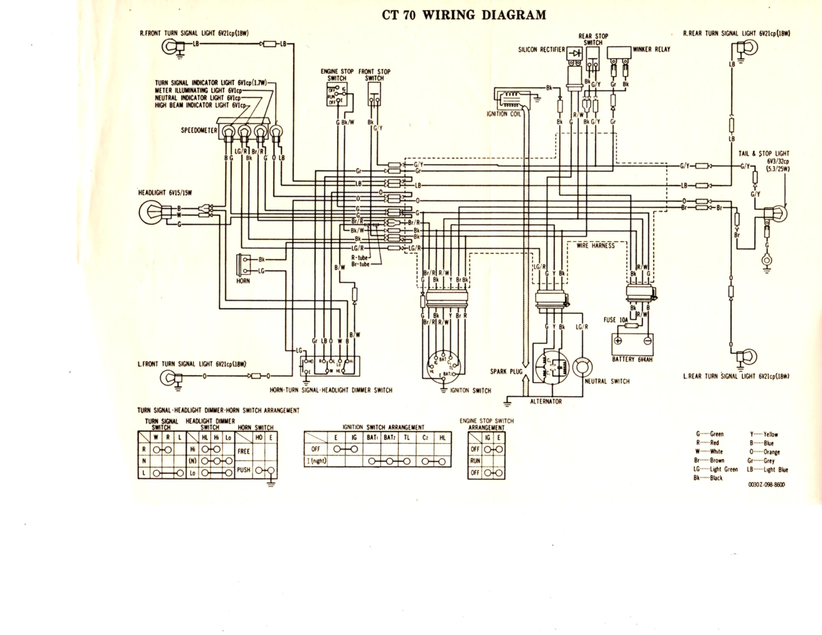 Honda Ct70 Wiring Diagram Trusted Diagrams Pdf Data Base 1971 1977